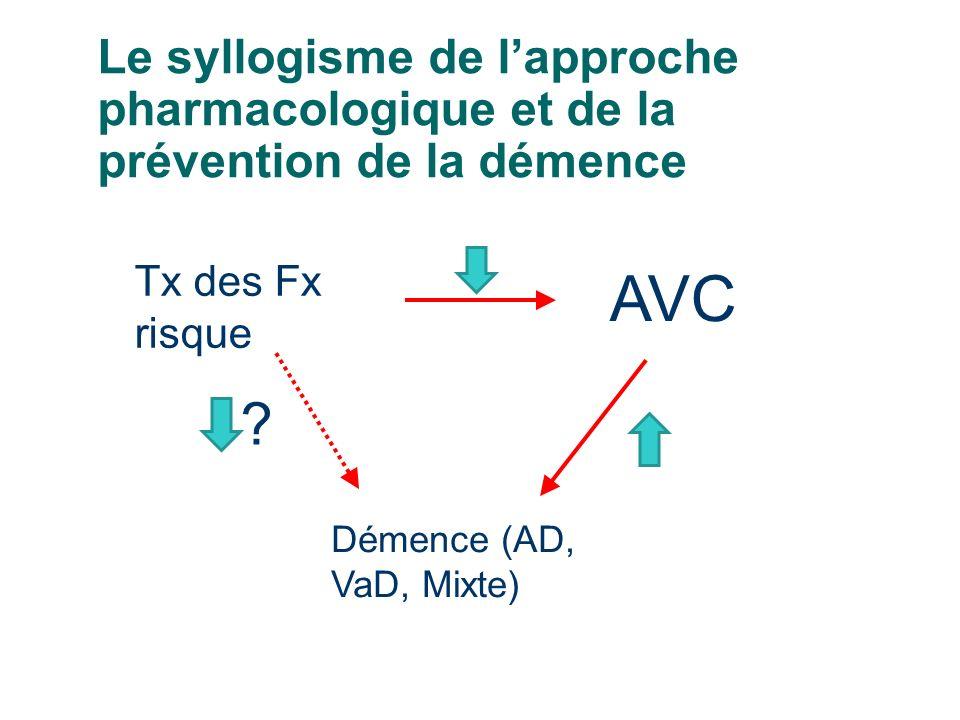 Le syllogisme de l'approche pharmacologique et de la prévention de la démence