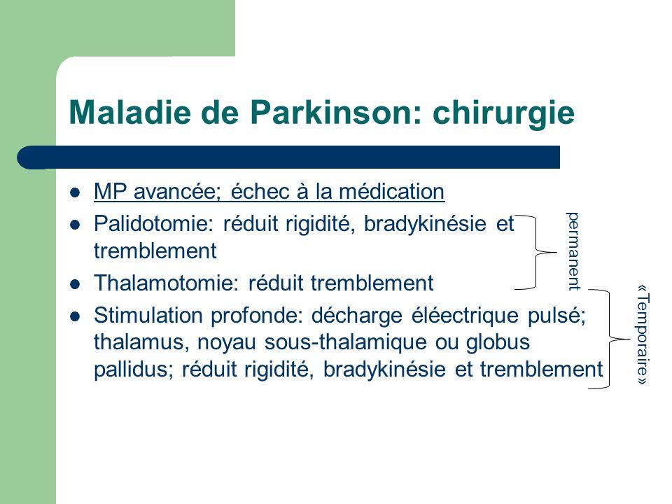 Maladie de Parkinson: chirurgie