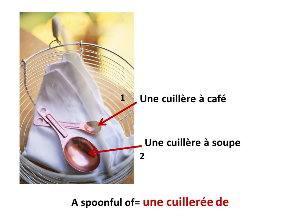 A spoonful of= une cuillerée de