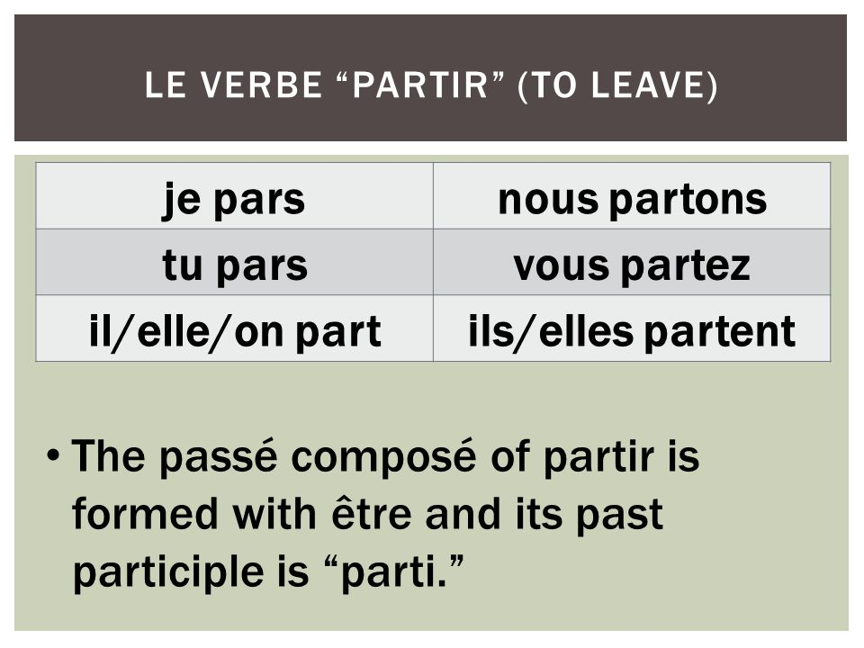 le verbe partir (to leave)