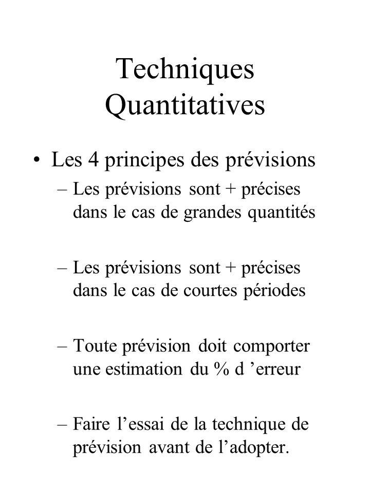 Techniques Quantitatives