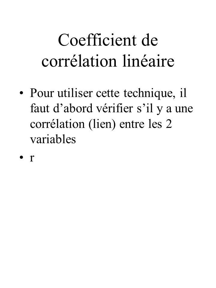 Coefficient de corrélation linéaire