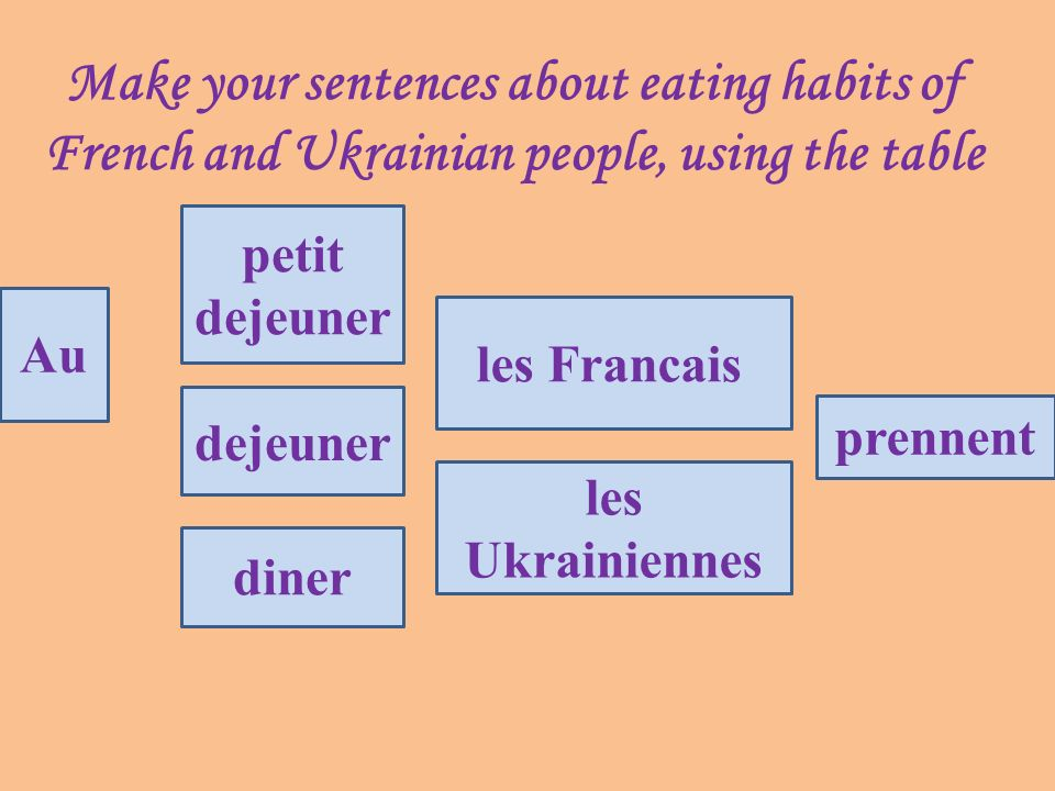 Make your sentences about eating habits of French and Ukrainian people, using the table
