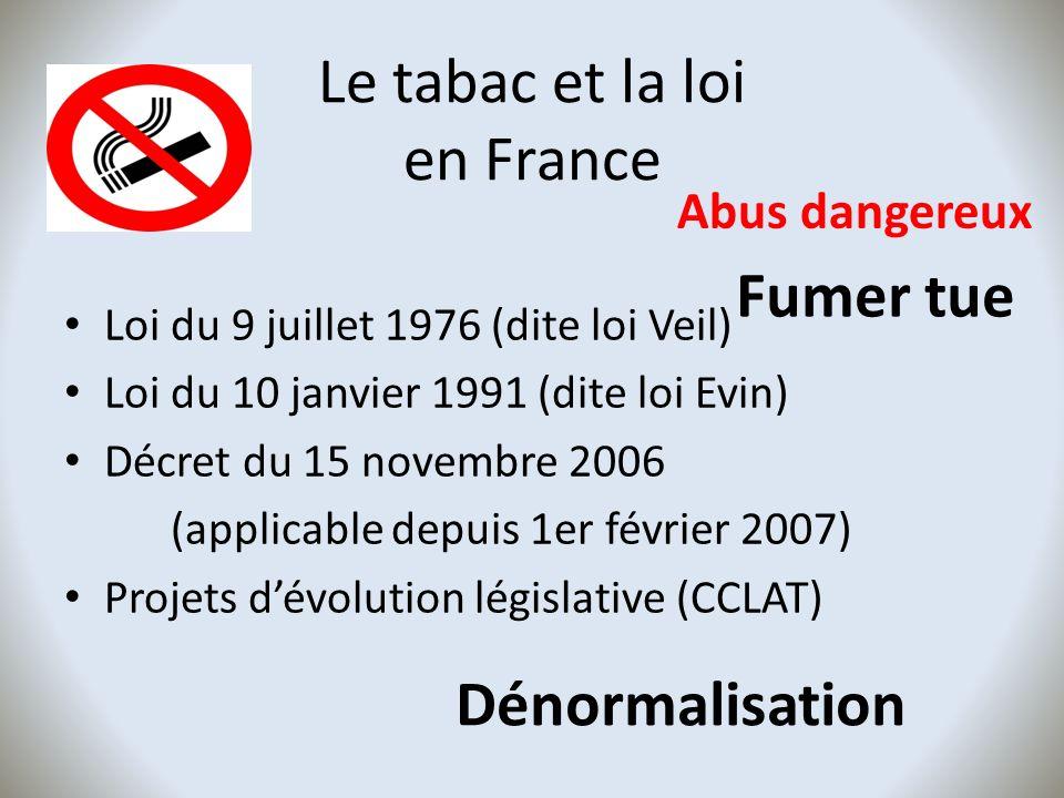 Le tabac et la loi en France