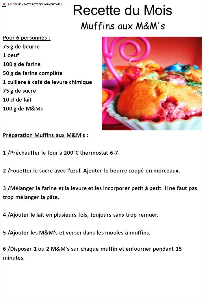 Recette du Mois Muffins aux M&M s.