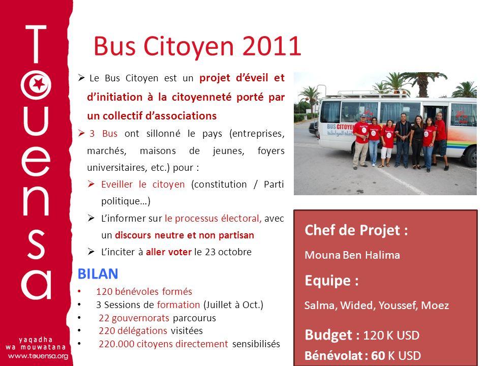 Bus Citoyen 2011 BILAN Chef de Projet : Equipe : Budget : 120 K USD