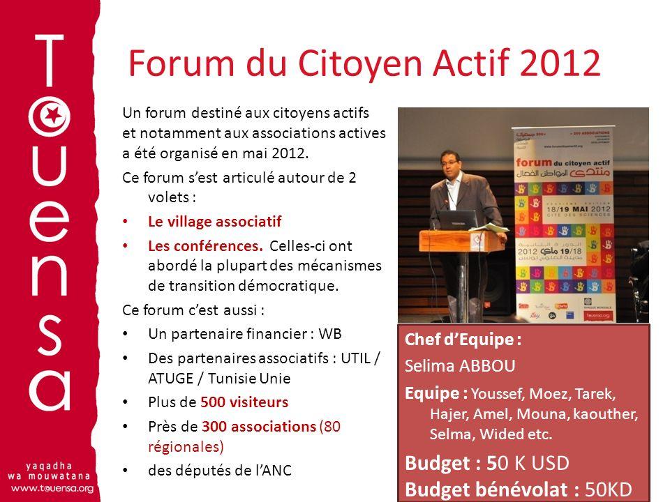 Forum du Citoyen Actif 2012 Budget : 50 K USD Budget bénévolat : 50KD