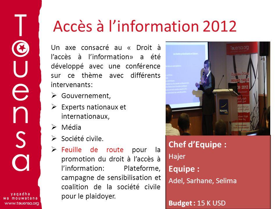 Accès à l'information 2012 Chef d'Equipe : Equipe :