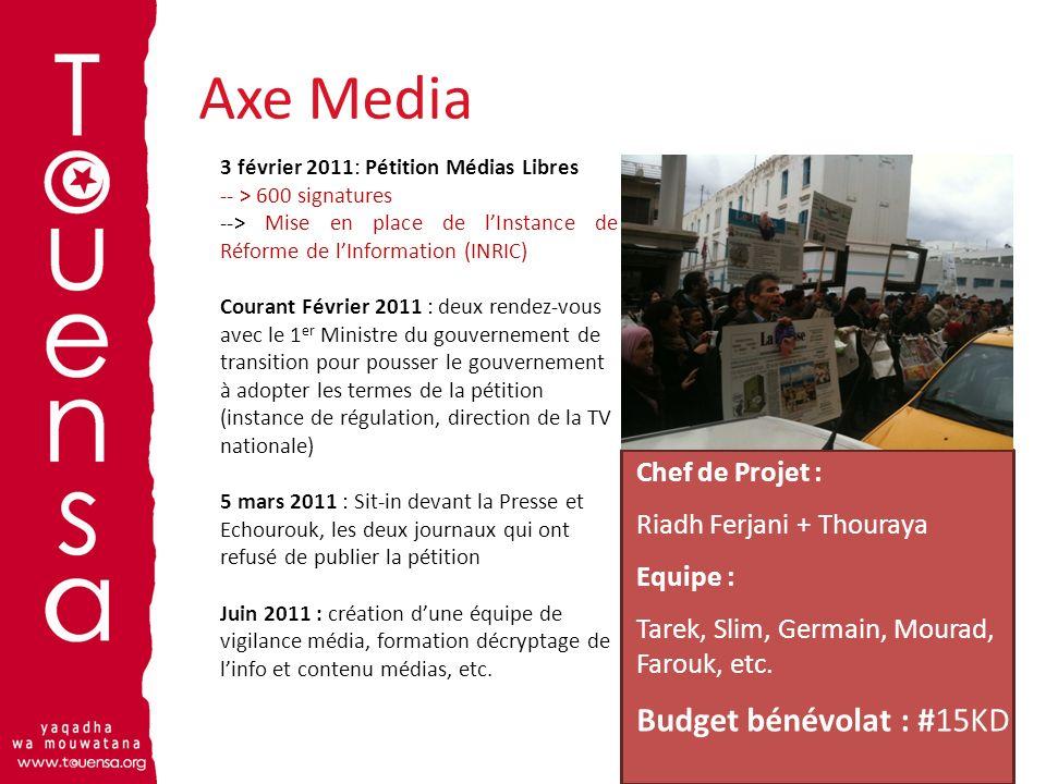 Axe Media Budget bénévolat : #15KD Chef de Projet :
