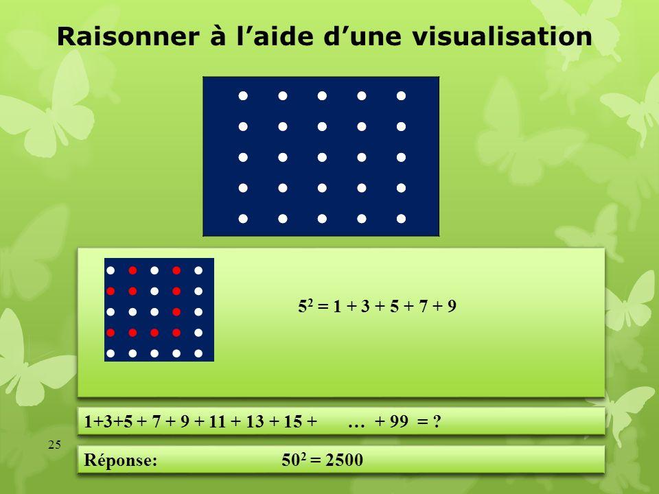 . . . Raisonner à l'aide d'une visualisation 52 = 1 + 3 + 5 + 7 + 9