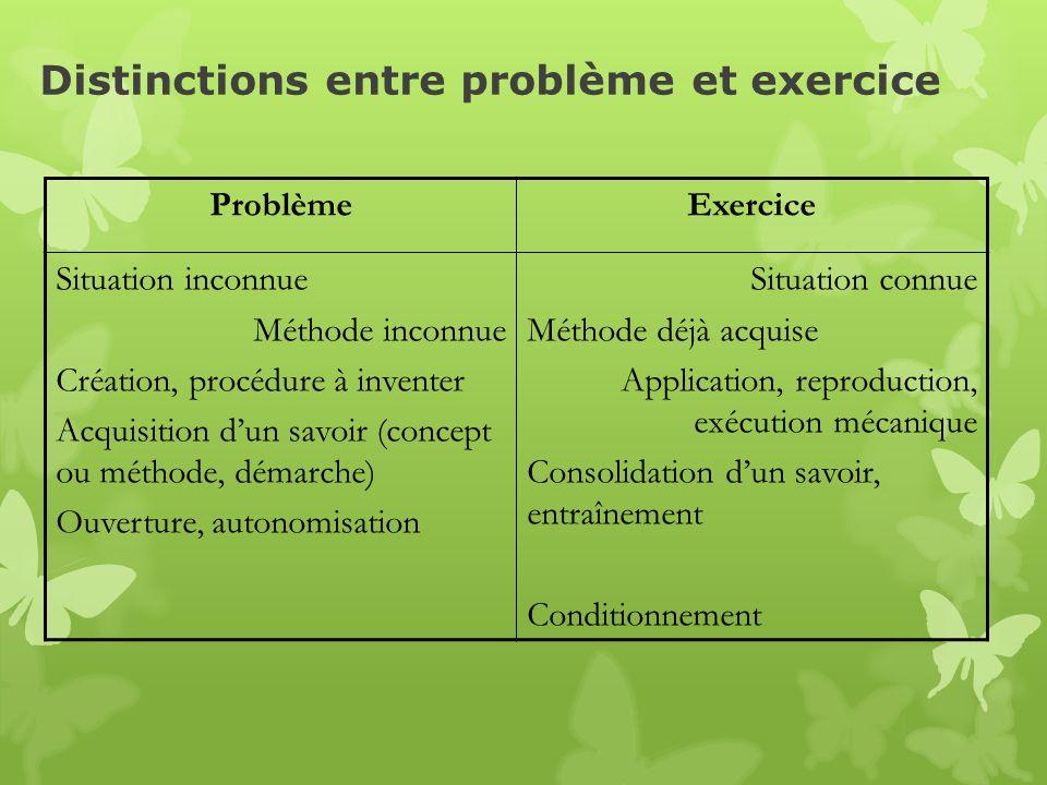 Distinctions entre problème et exercice