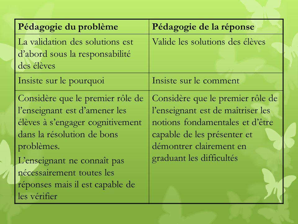 Pédagogie du problème Pédagogie de la réponse. La validation des solutions est d'abord sous la responsabilité des élèves.