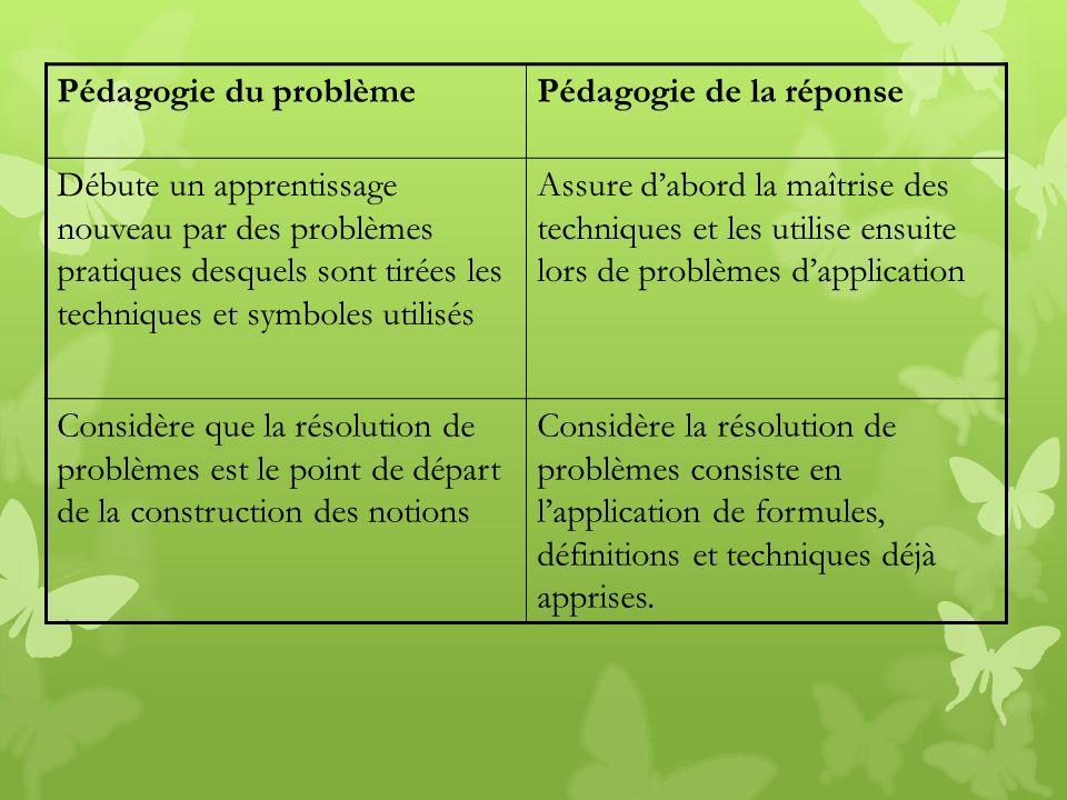 Pédagogie du problème Pédagogie de la réponse.