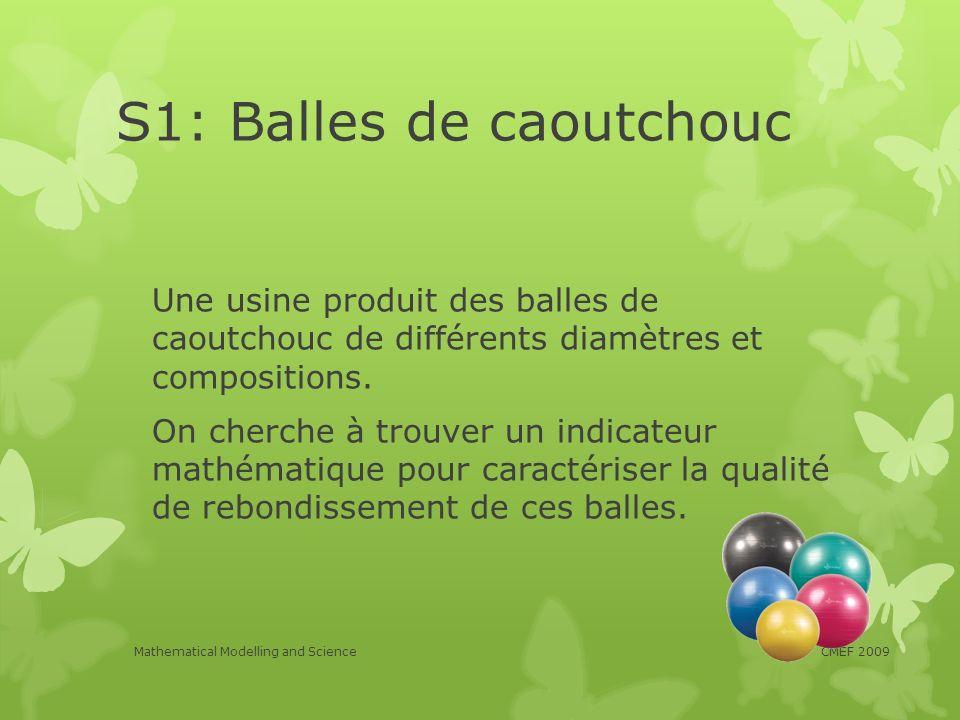 S1: Balles de caoutchouc