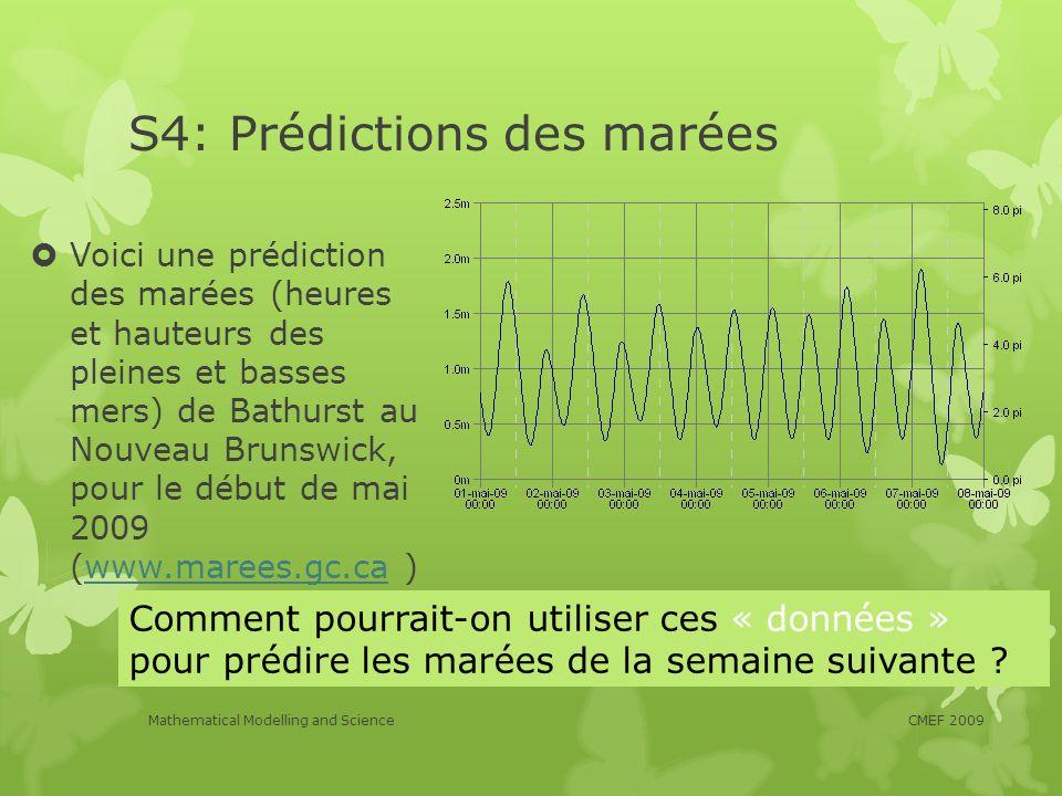 S4: Prédictions des marées