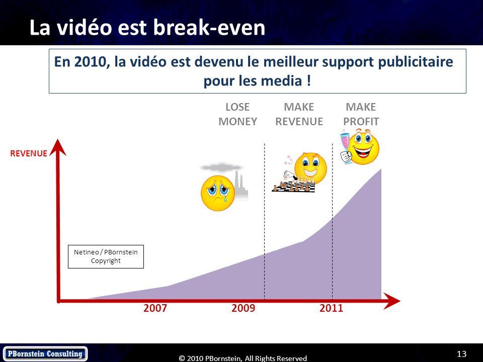 La vidéo est break-even