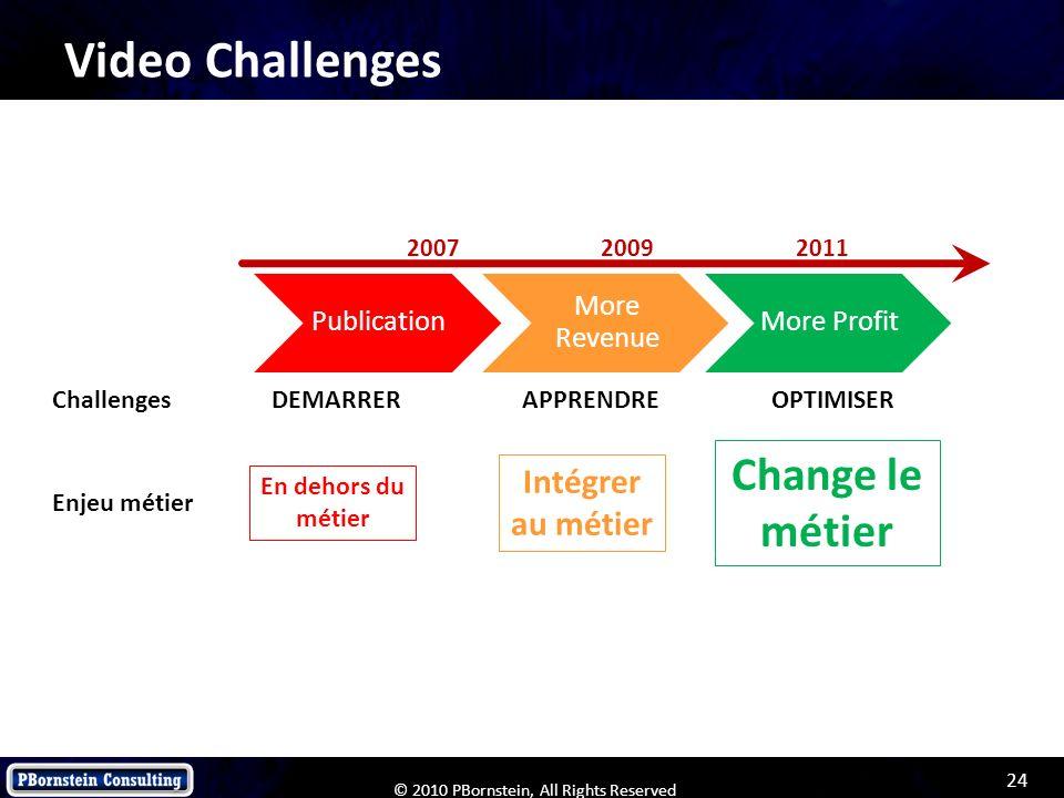 Video Challenges Video Challenges Change le métier Intégrer au métier