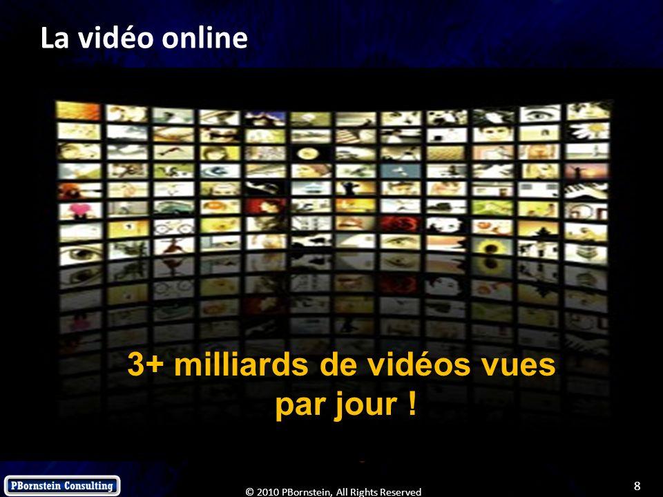 3+ milliards de vidéos vues