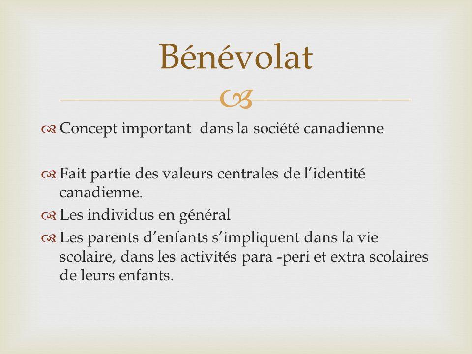 Bénévolat Concept important dans la société canadienne