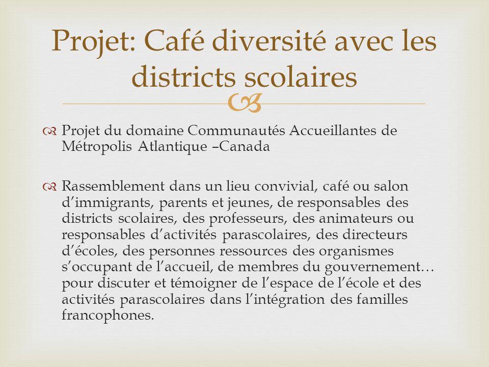 Projet: Café diversité avec les districts scolaires