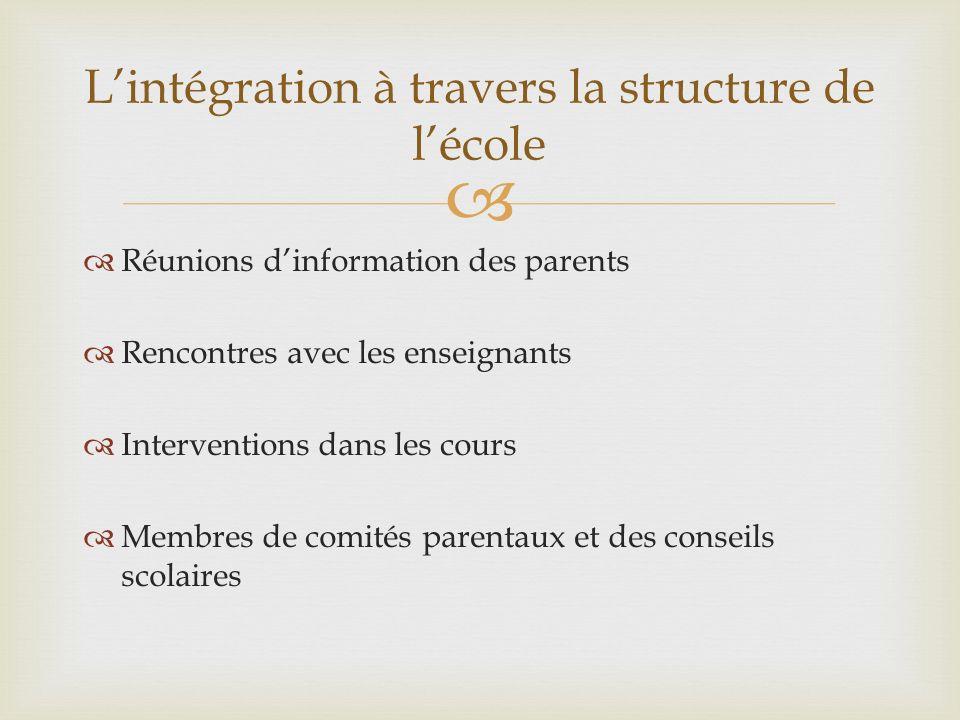 L'intégration à travers la structure de l'école