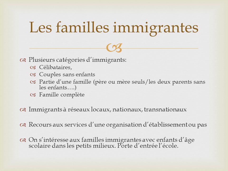 Les familles immigrantes