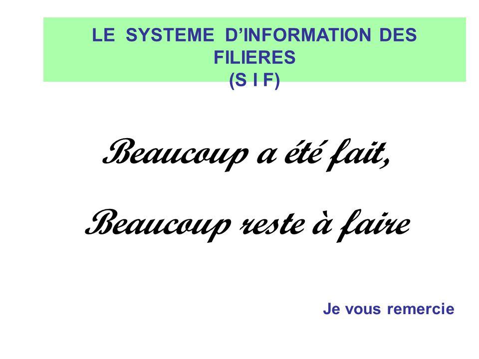 LE SYSTEME D'INFORMATION DES FILIERES