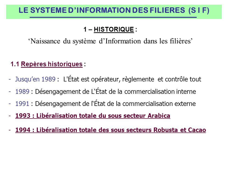 LE SYSTEME D'INFORMATION DES FILIERES (S I F)