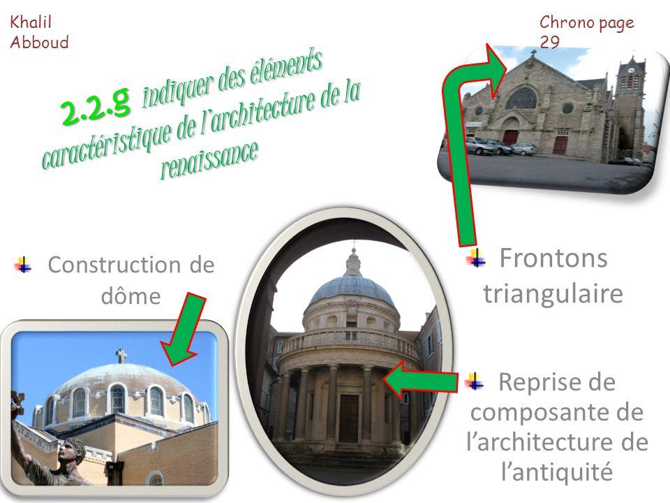 Reprise de composante de l'architecture de l'antiquité