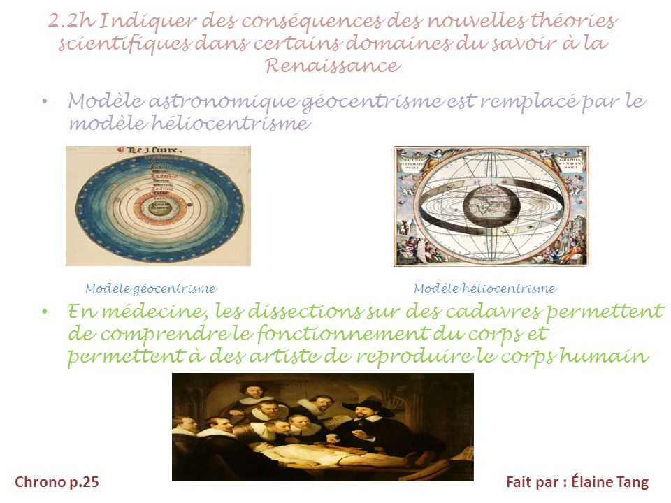 2.2h Indiquer des conséquences des nouvelles théories scientifiques dans certains domaines du savoir à la Renaissance