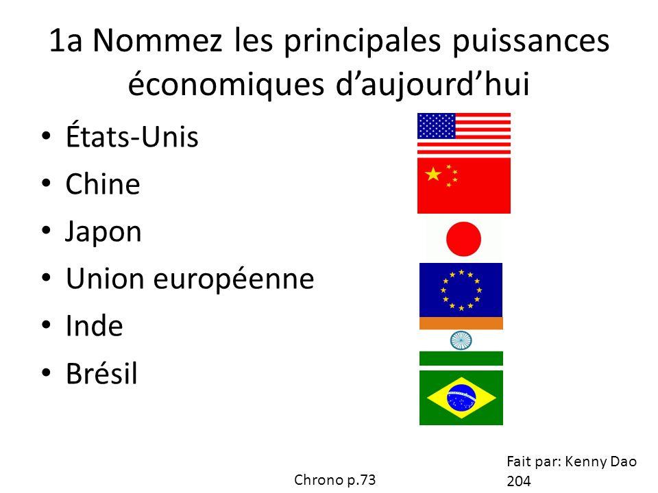 1a Nommez les principales puissances économiques d'aujourd'hui