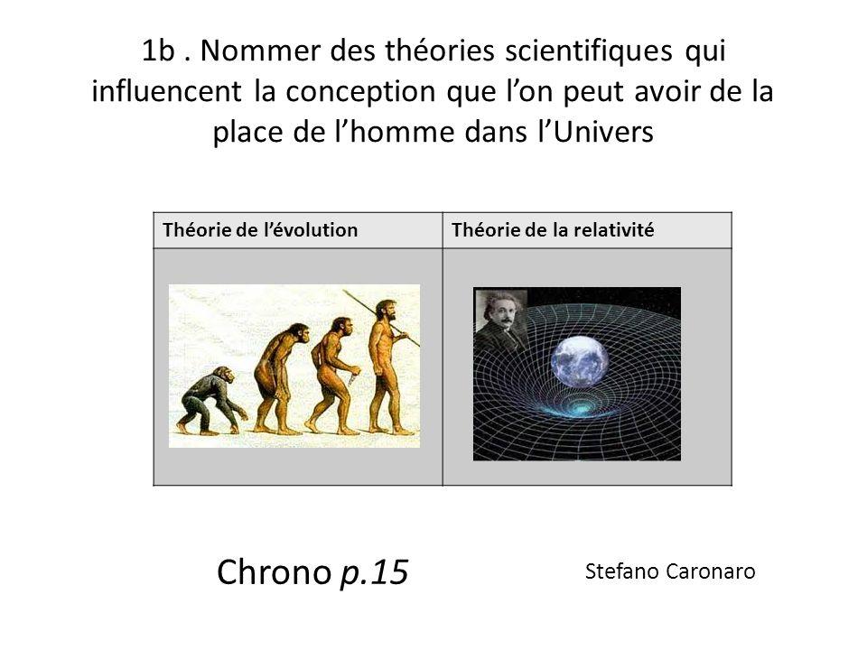 1b . Nommer des théories scientifiques qui influencent la conception que l'on peut avoir de la place de l'homme dans l'Univers