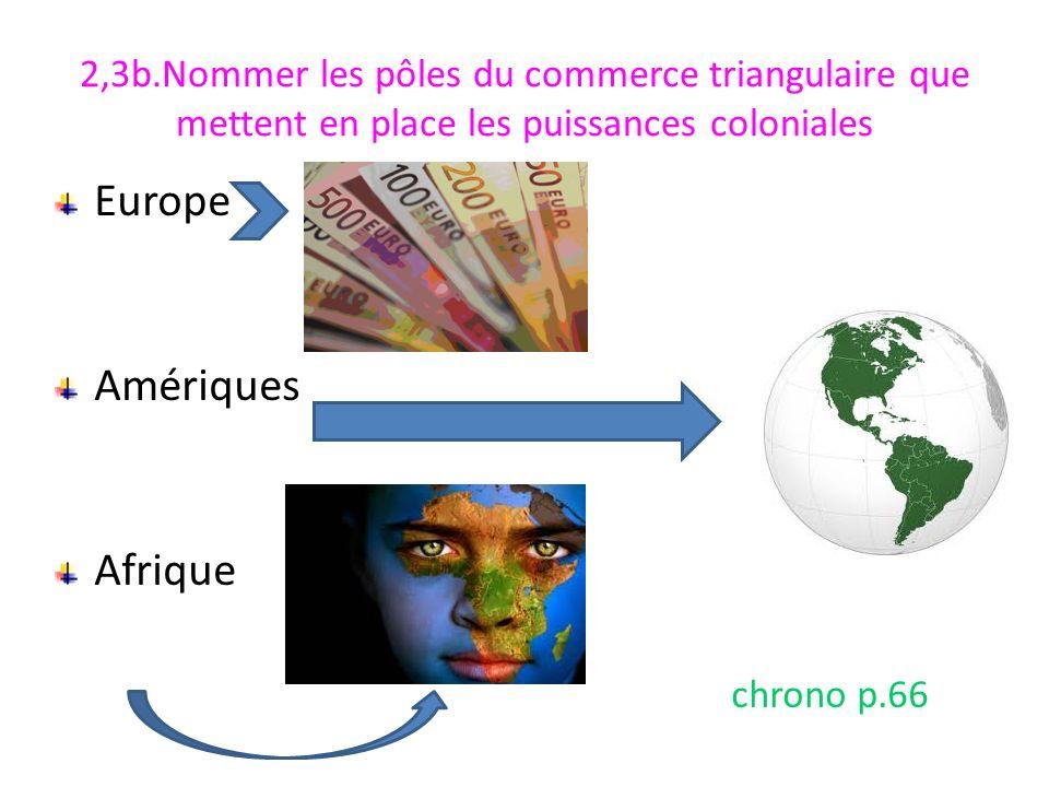 Europe Amériques Afrique chrono p.66