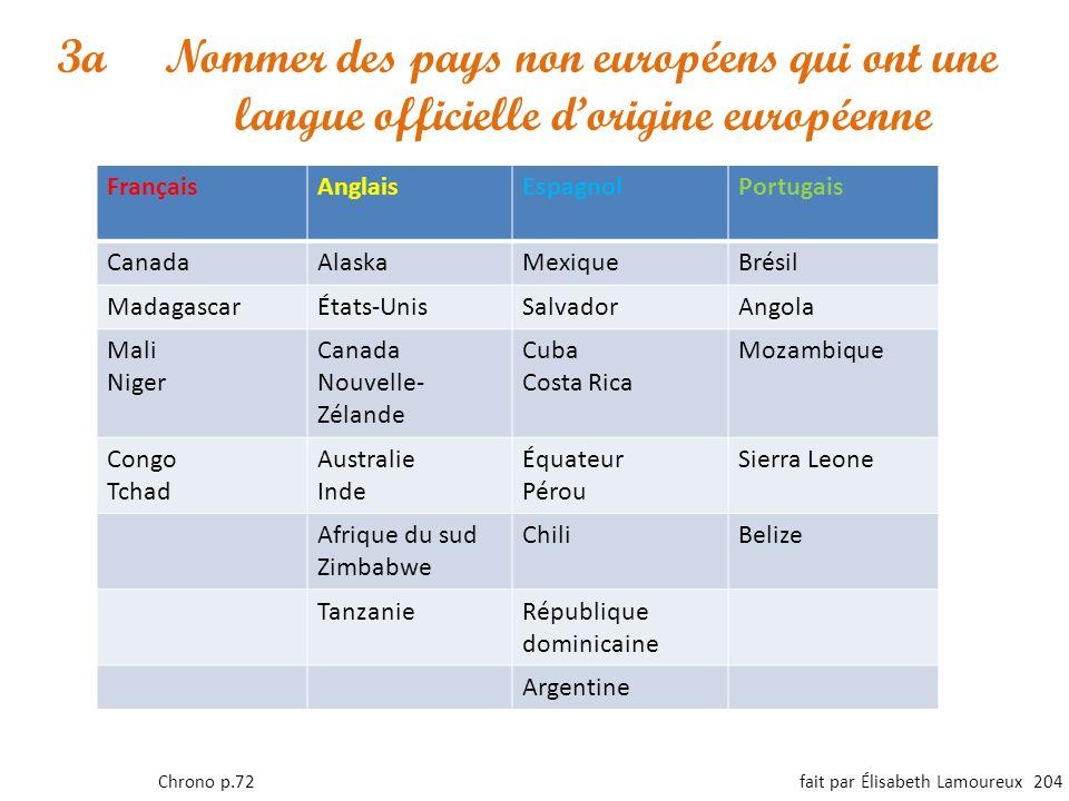 3a. Nommer des pays non européens qui ont une