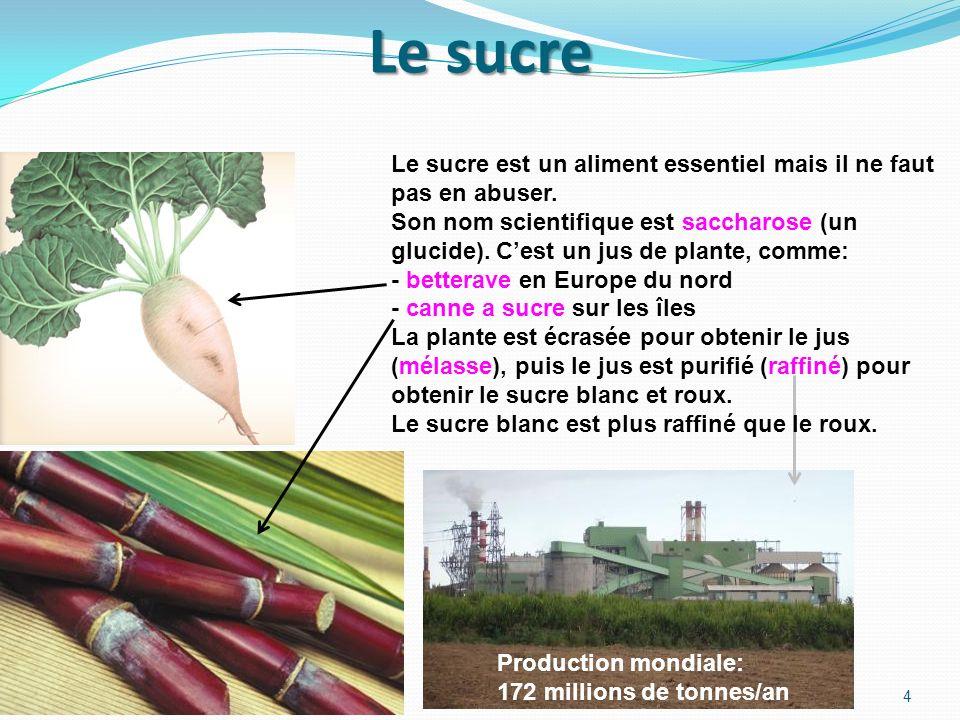 Le sucre Le sucre est un aliment essentiel mais il ne faut pas en abuser.