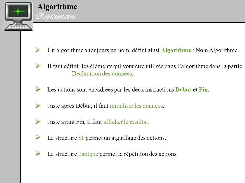 Algorithme Représentation       