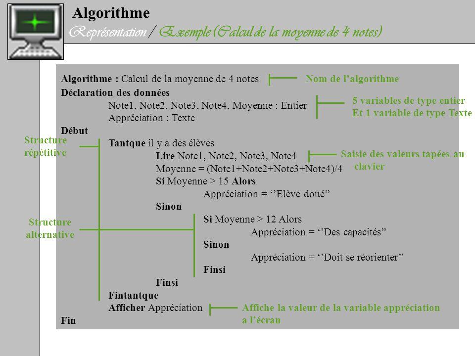 Représentation / Exemple (Calcul de la moyenne de 4 notes)