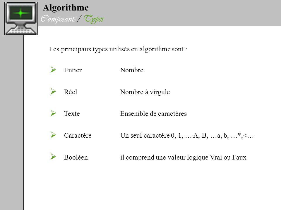 Algorithme Composants / Types     