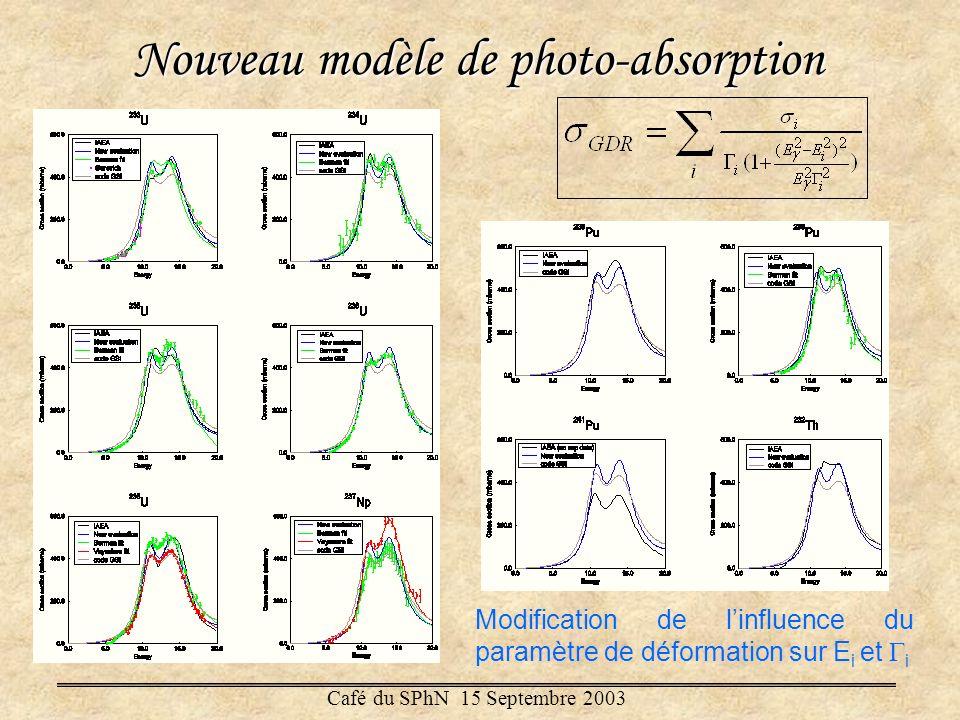 Nouveau modèle de photo-absorption