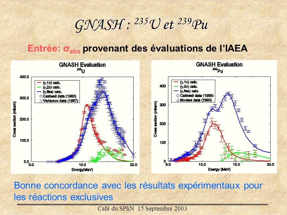 GNASH : 235U et 239Pu Entrée: σabs provenant des évaluations de l'IAEA