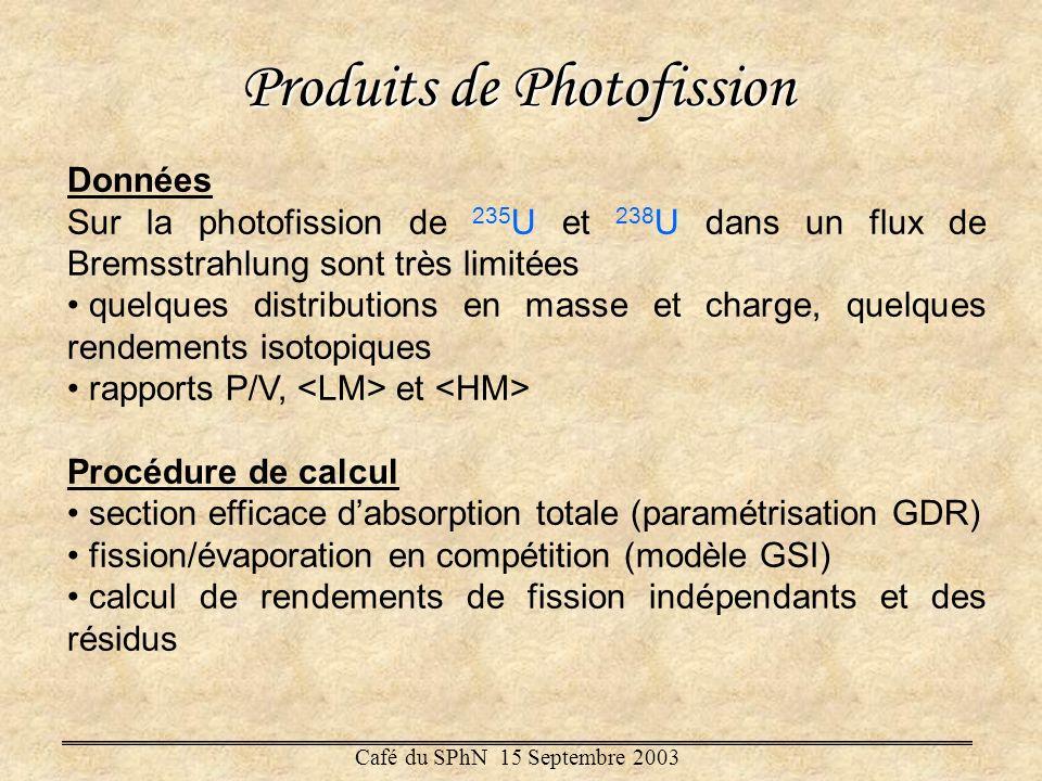 Produits de Photofission