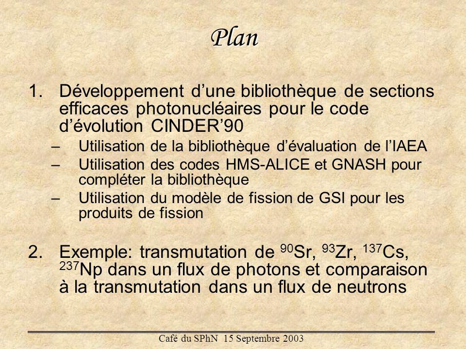 Plan Développement d'une bibliothèque de sections efficaces photonucléaires pour le code d'évolution CINDER'90.