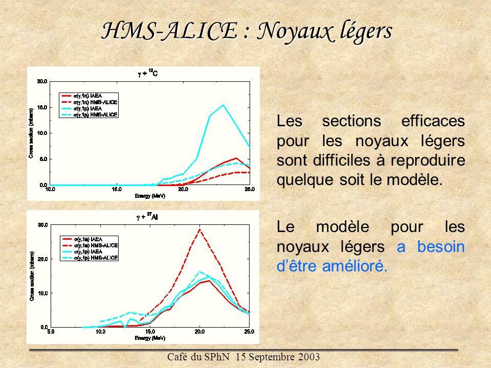 HMS-ALICE : Noyaux légers