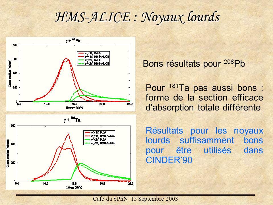 HMS-ALICE : Noyaux lourds