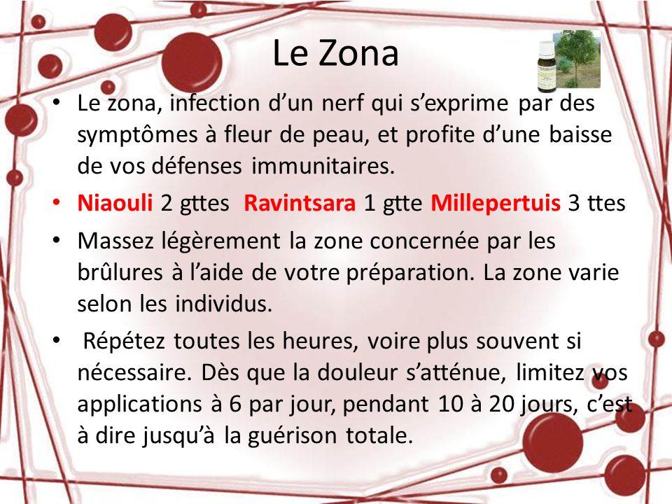 Le Zona Le zona, infection d'un nerf qui s'exprime par des symptômes à fleur de peau, et profite d'une baisse de vos défenses immunitaires.