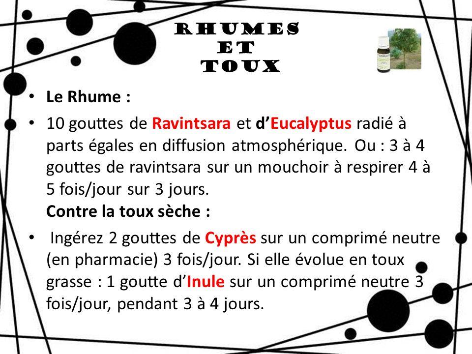 Rhumes et Toux Le Rhume :