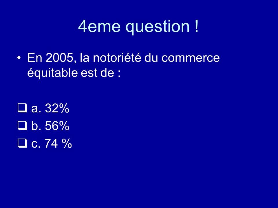 4eme question ! En 2005, la notoriété du commerce équitable est de :