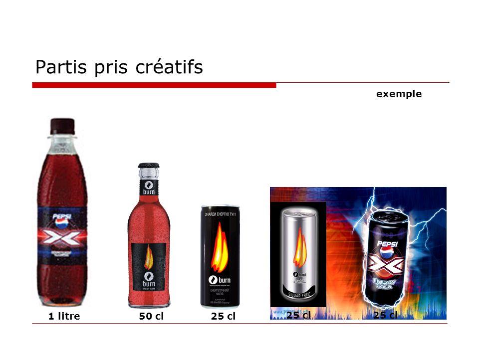 Partis pris créatifs exemple 1 litre 50 cl 25 cl 25 cl 25 cl