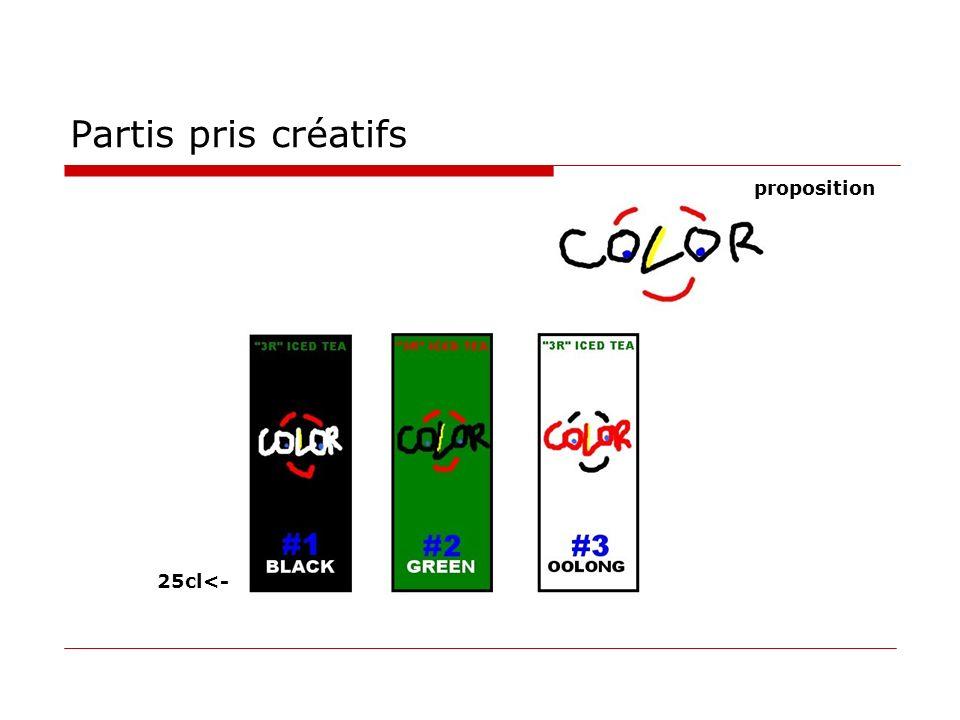 Partis pris créatifs proposition 25cl<-
