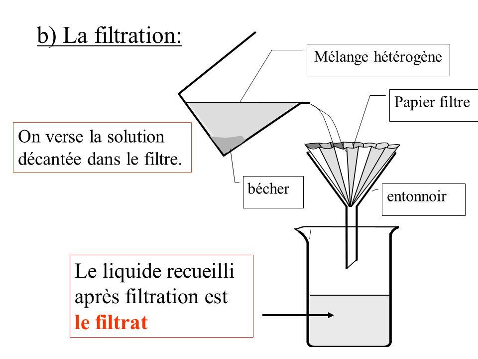 b) La filtration: Le liquide recueilli après filtration est le filtrat